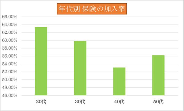 NTTコム オンライン・マーケティング・ソリューション株式会社(2013年7月16日)